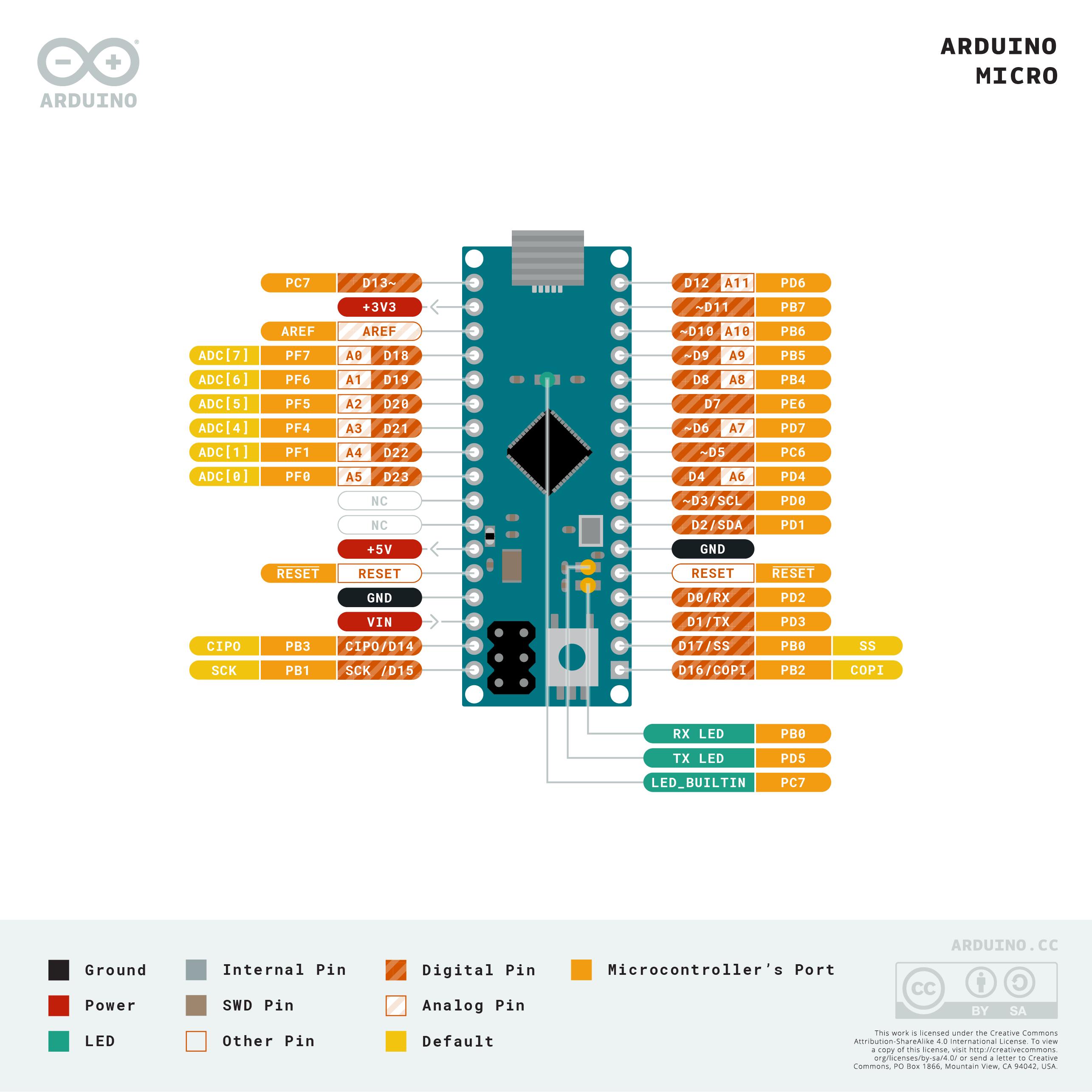Arduino Micro | Arduino Official Store